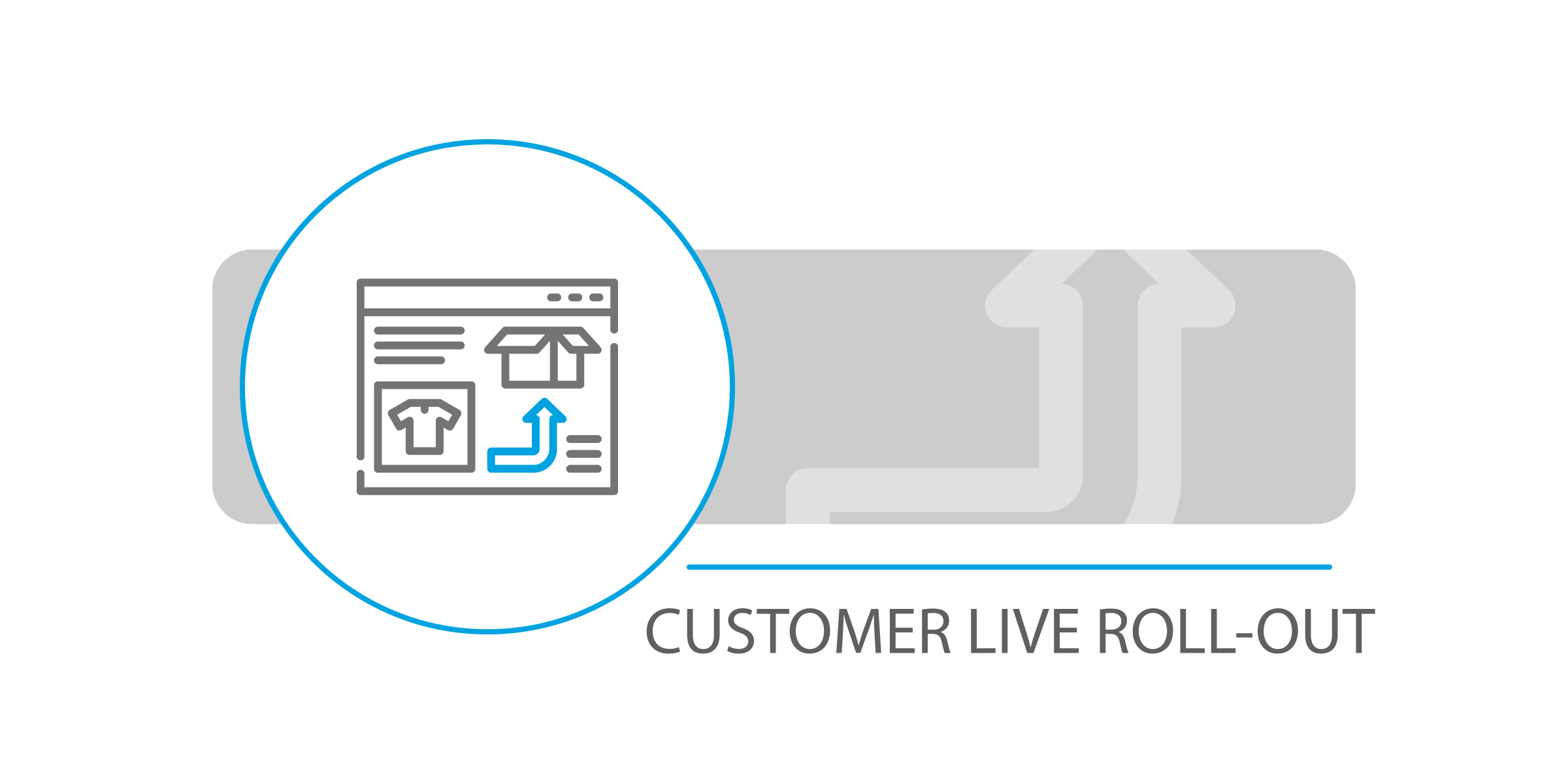 Customer Live Roll-Out image