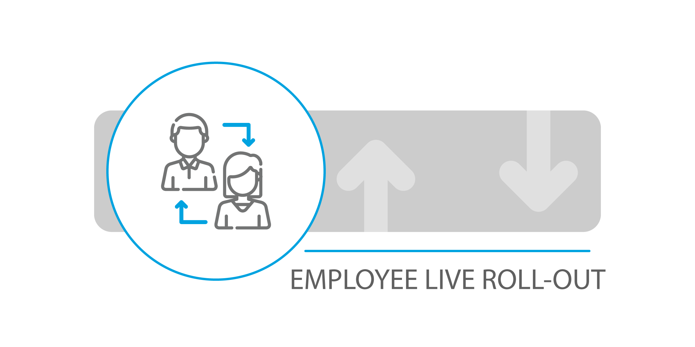 Employee Live Roll-Out image